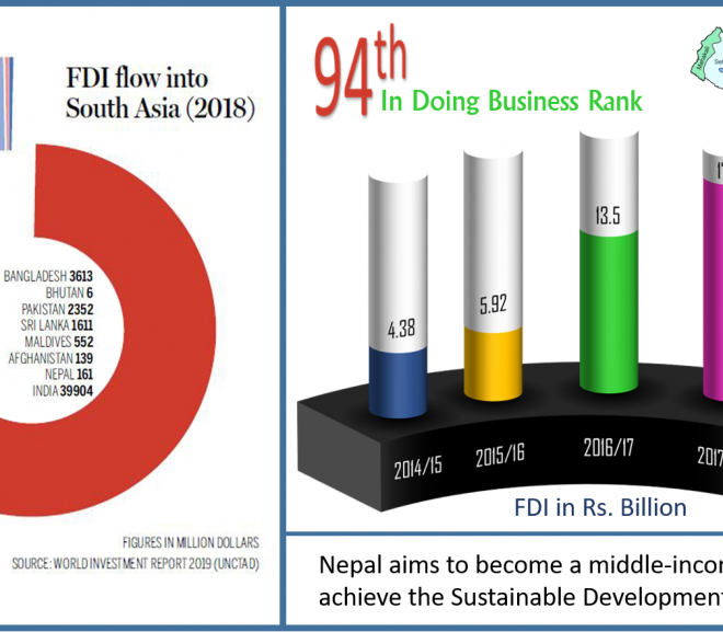 FDI Flows and its Prospects in Nepal