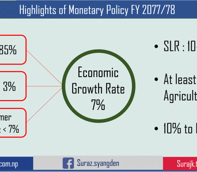 Highlights of Monetary Policy FY 2077/78